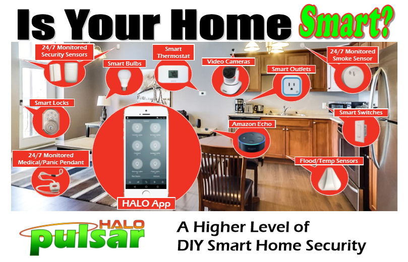 Is Your Home Smart